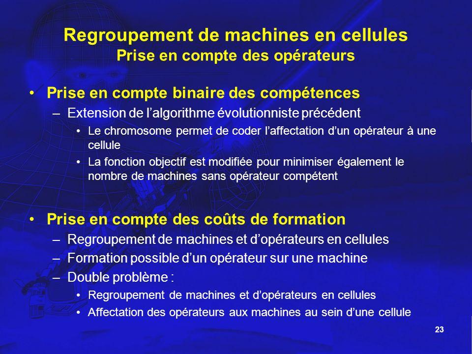 23 Regroupement de machines en cellules Prise en compte des opérateurs Prise en compte binaire des compétences –Extension de lalgorithme évolutionnist
