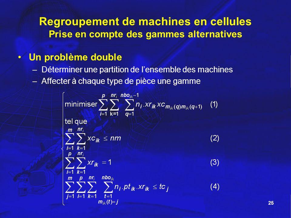 25 Regroupement de machines en cellules Prise en compte des gammes alternatives Un problème double –Déterminer une partition de lensemble des machines
