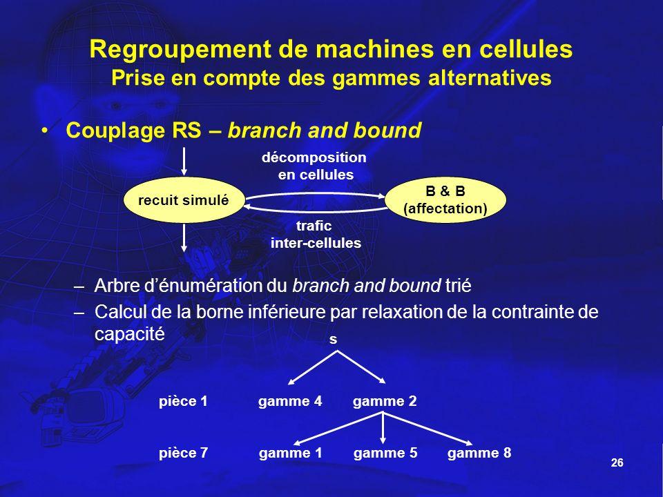 26 Regroupement de machines en cellules Prise en compte des gammes alternatives Couplage RS – branch and bound –Arbre dénumération du branch and bound