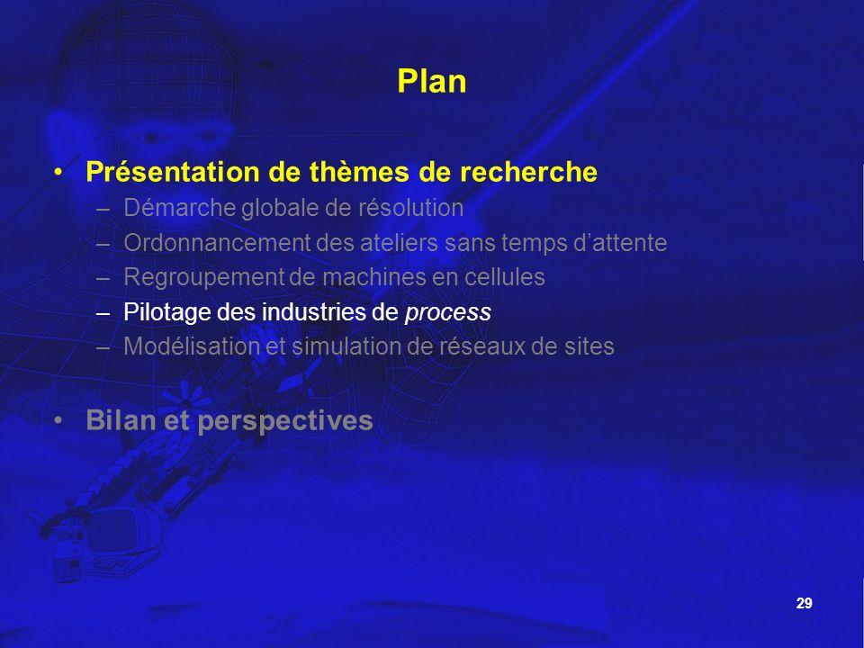 29 Plan Présentation de thèmes de recherche –Démarche globale de résolution –Ordonnancement des ateliers sans temps dattente –Regroupement de machines