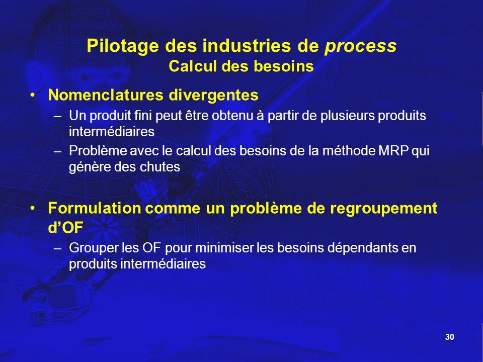 30 Pilotage des industries de process Calcul des besoins Nomenclatures divergentes –Un produit fini peut être obtenu à partir de plusieurs produits in
