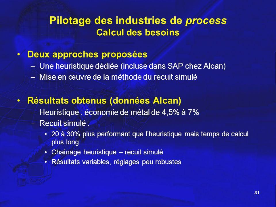 31 Pilotage des industries de process Calcul des besoins Deux approches proposées –Une heuristique dédiée (incluse dans SAP chez Alcan) –Mise en œuvre