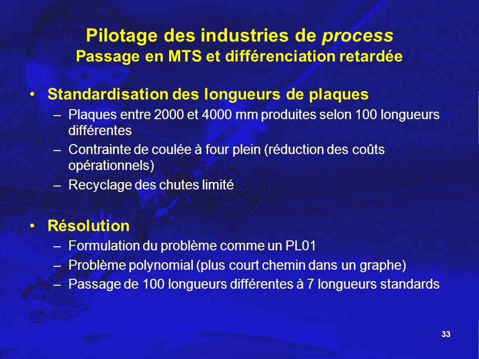 33 Pilotage des industries de process Passage en MTS et différenciation retardée Standardisation des longueurs de plaques –Plaques entre 2000 et 4000