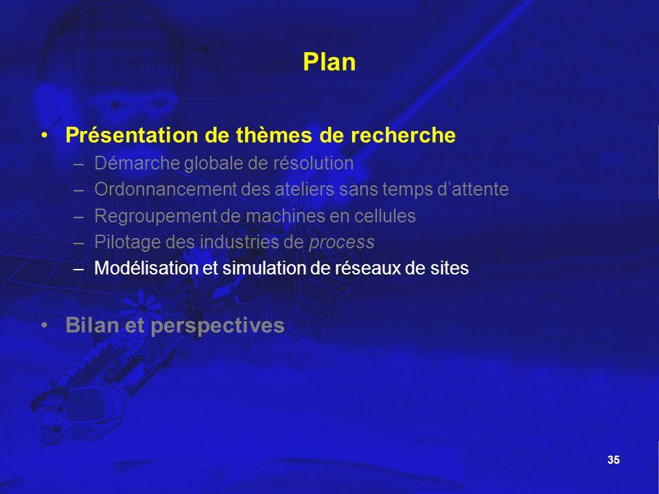 35 Plan Présentation de thèmes de recherche –Démarche globale de résolution –Ordonnancement des ateliers sans temps dattente –Regroupement de machines