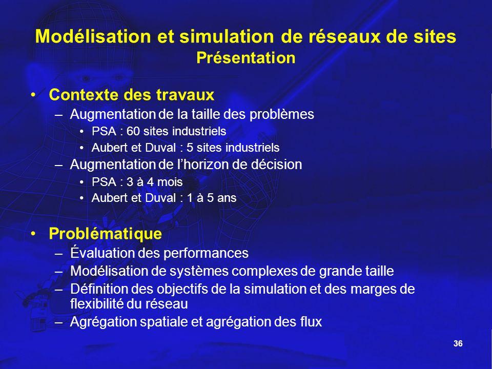 36 Modélisation et simulation de réseaux de sites Présentation Contexte des travaux –Augmentation de la taille des problèmes PSA : 60 sites industriel