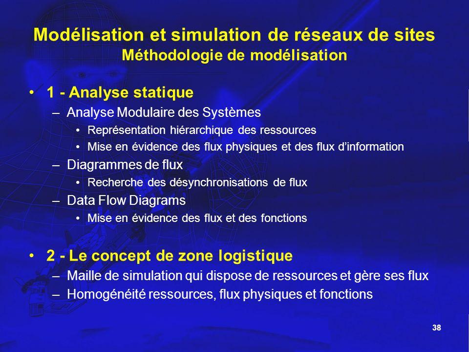 38 Modélisation et simulation de réseaux de sites Méthodologie de modélisation 1 - Analyse statique –Analyse Modulaire des Systèmes Représentation hié