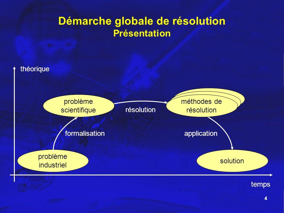 4 Démarche globale de résolution Présentation problème industriel problème scientifique méthodes de résolution théorique temps solution formalisation