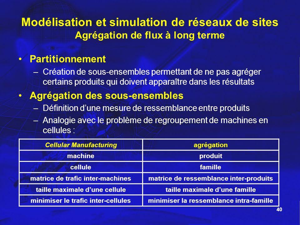 40 Modélisation et simulation de réseaux de sites Agrégation de flux à long terme Partitionnement –Création de sous-ensembles permettant de ne pas agr