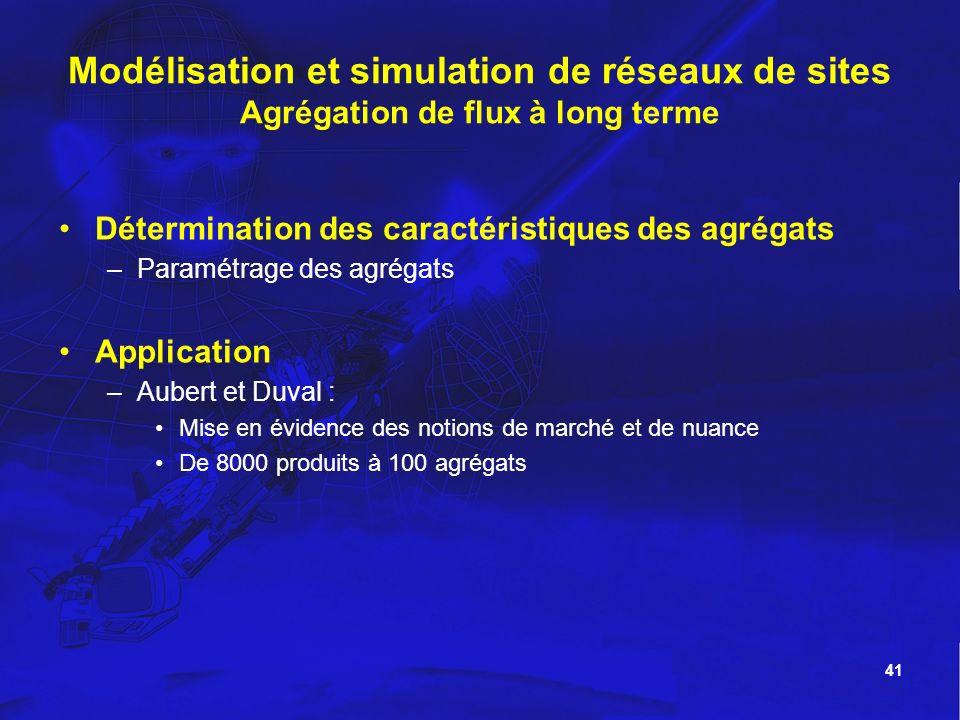 41 Modélisation et simulation de réseaux de sites Agrégation de flux à long terme Détermination des caractéristiques des agrégats –Paramétrage des agr
