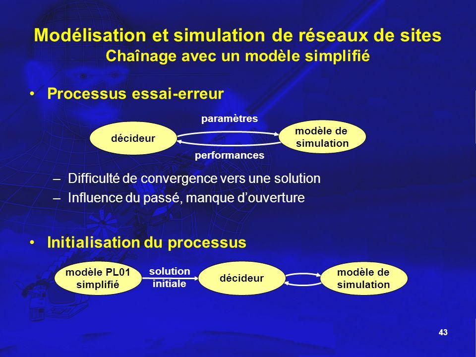 43 Modélisation et simulation de réseaux de sites Chaînage avec un modèle simplifié Processus essai-erreur –Difficulté de convergence vers une solutio