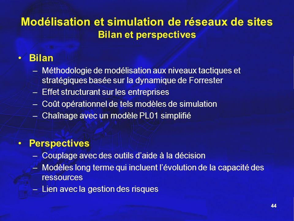 44 Modélisation et simulation de réseaux de sites Bilan et perspectives Bilan –Méthodologie de modélisation aux niveaux tactiques et stratégiques basé