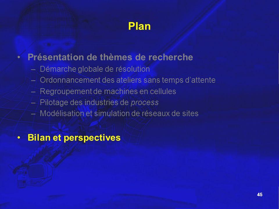 45 Plan Présentation de thèmes de recherche –Démarche globale de résolution –Ordonnancement des ateliers sans temps dattente –Regroupement de machines