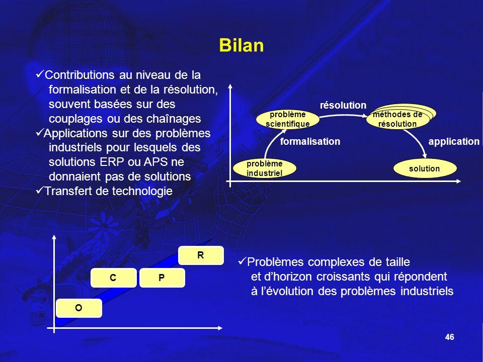 46 Bilan problème industriel problème scientifique méthodes de résolution solution formalisation résolution application Contributions au niveau de la