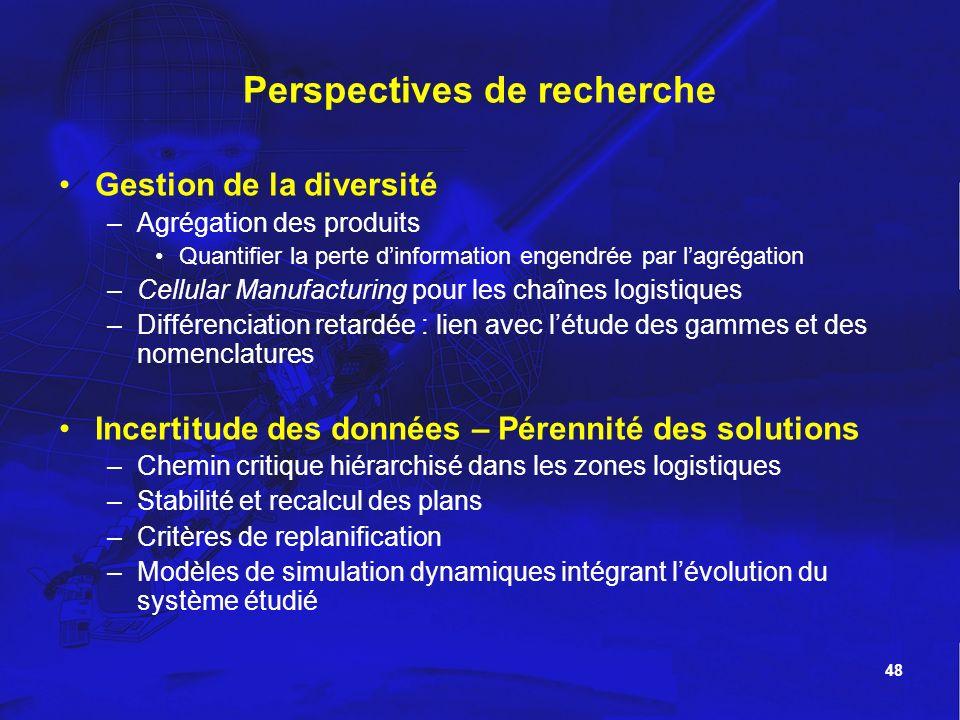 48 Perspectives de recherche Gestion de la diversité –Agrégation des produits Quantifier la perte dinformation engendrée par lagrégation –Cellular Man