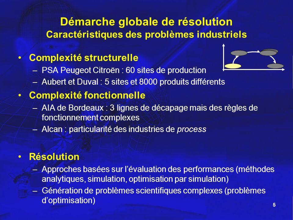5 Démarche globale de résolution Caractéristiques des problèmes industriels Complexité structurelle –PSA Peugeot Citroën : 60 sites de production –Aub