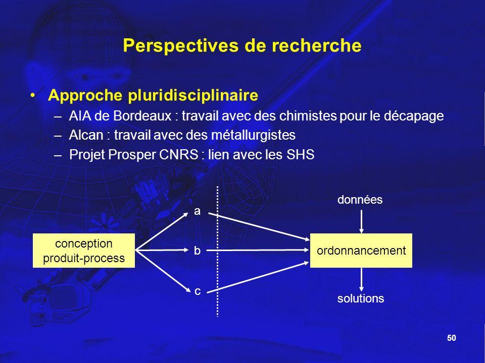 50 Perspectives de recherche Approche pluridisciplinaire –AIA de Bordeaux : travail avec des chimistes pour le décapage –Alcan : travail avec des méta