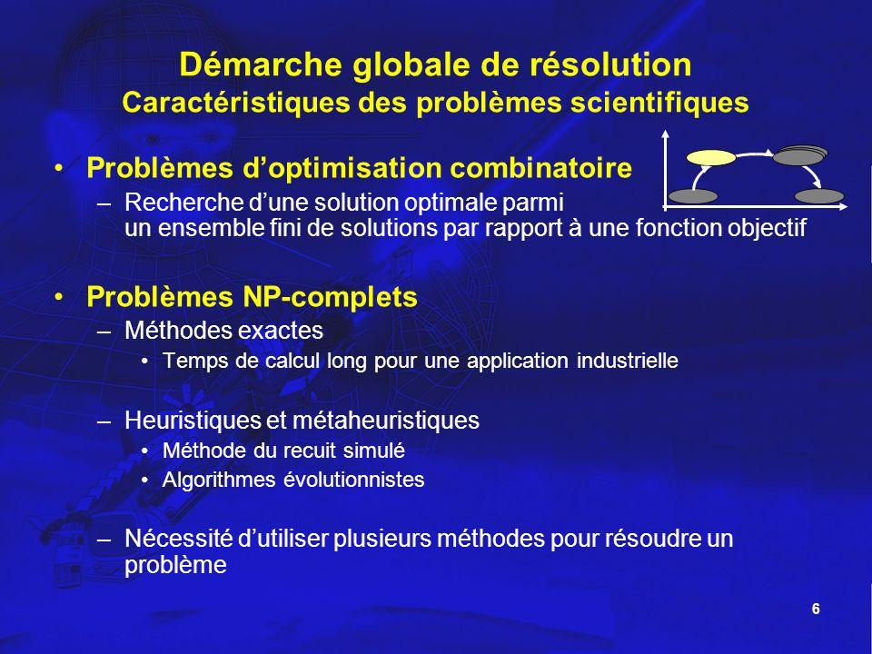 6 Démarche globale de résolution Caractéristiques des problèmes scientifiques Problèmes doptimisation combinatoire –Recherche dune solution optimale p