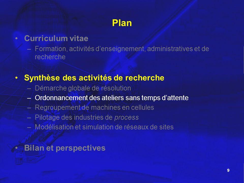 9 Plan Curriculum vitae –Formation, activités denseignement, administratives et de recherche Synthèse des activités de recherche –Démarche globale de