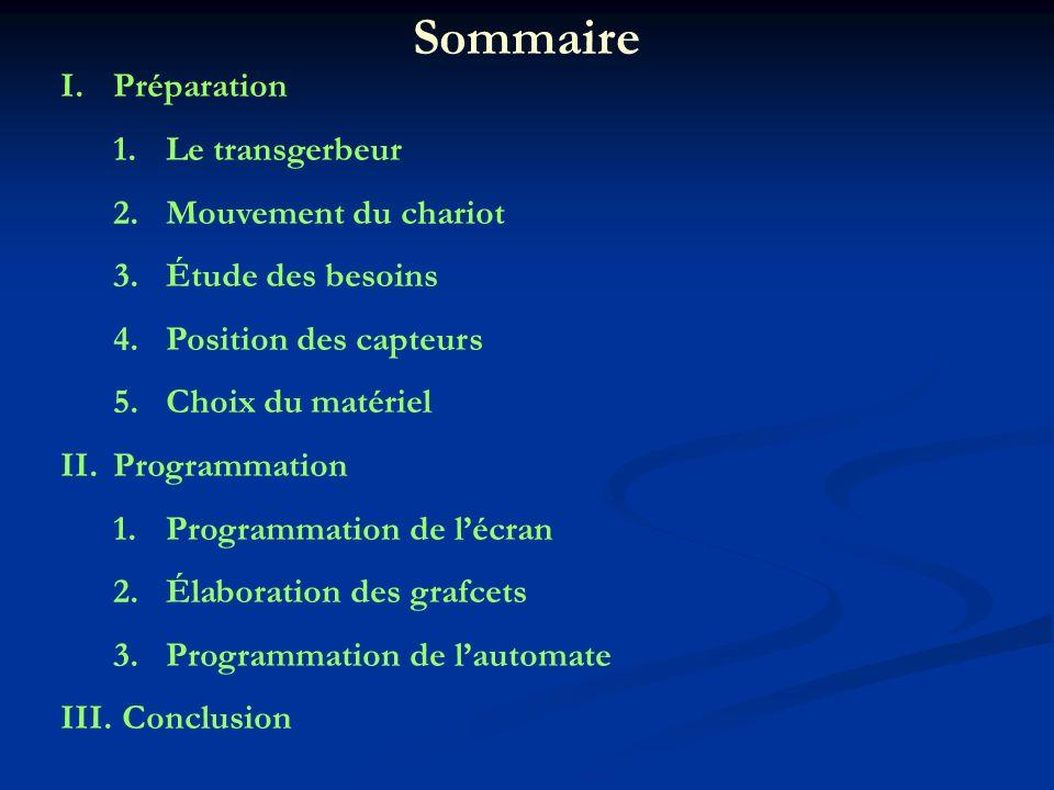 I.1.Le Transgerbeur Déplacement déléments pour les stocker.