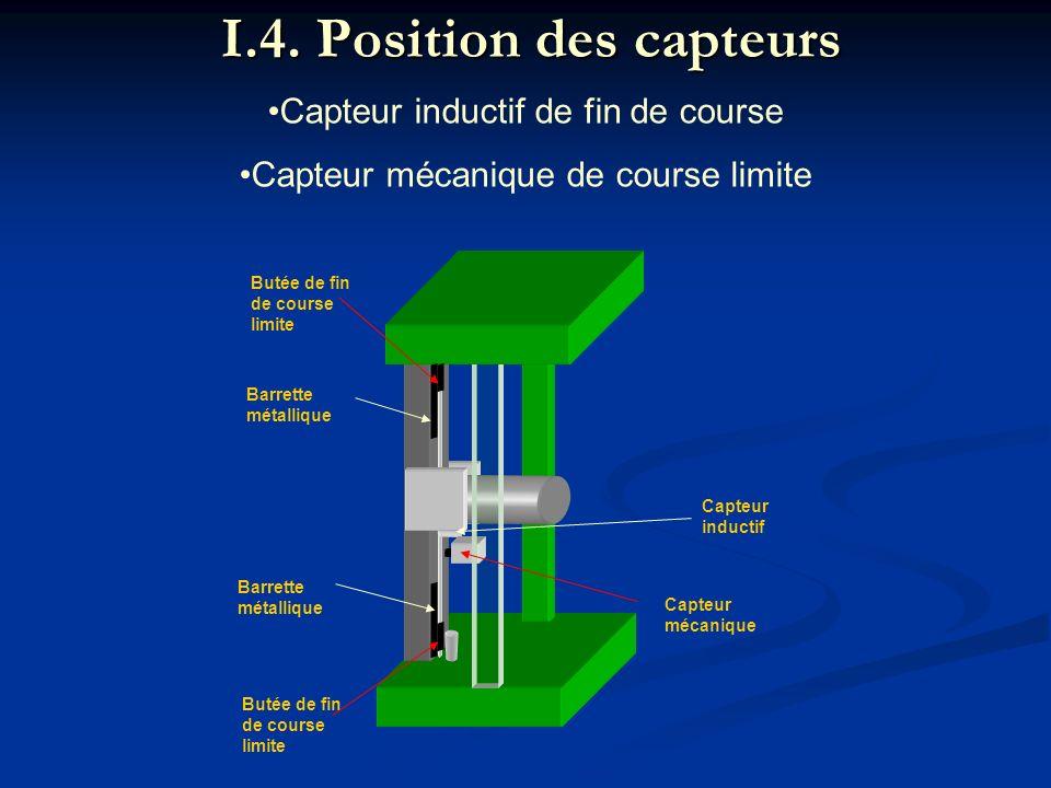 Capteurs mécaniques de porte Capteur de présence I.4. Position des capteurs