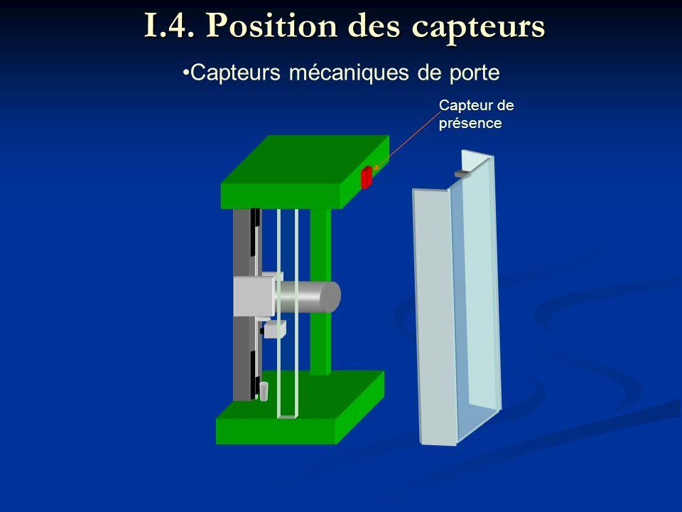 I.5.Choix du matériel Entrées : 1 pour lautomate (Ready).
