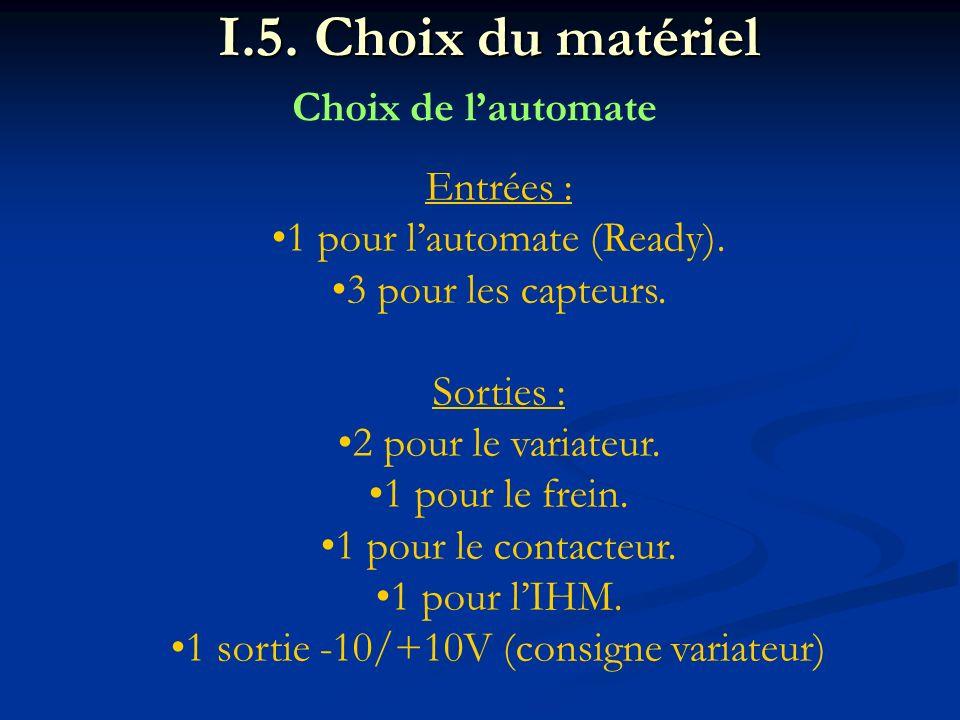 II.3.Programmation de lautomate II.3.