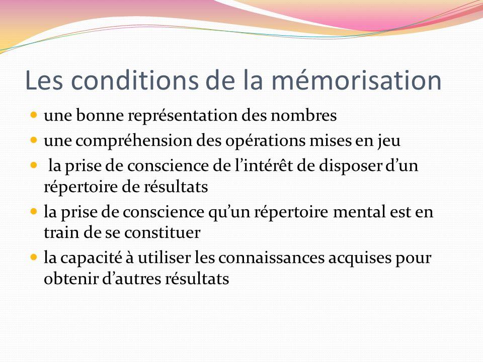 Les conditions de la mémorisation une bonne représentation des nombres une compréhension des opérations mises en jeu la prise de conscience de lintérê
