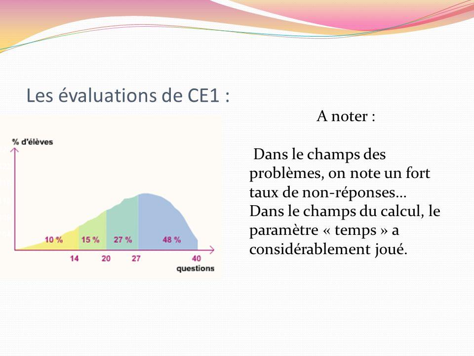 Les évaluations de CE1 : A noter : Dans le champs des problèmes, on note un fort taux de non-réponses… Dans le champs du calcul, le paramètre « temps