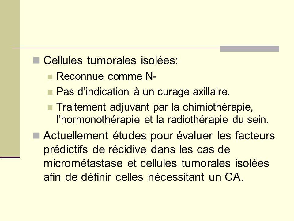 Cellules tumorales isolées: Reconnue comme N- Pas dindication à un curage axillaire. Traitement adjuvant par la chimiothérapie, lhormonothérapie et la
