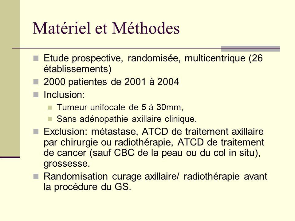 Matériel et Méthodes Etude prospective, randomisée, multicentrique (26 établissements) 2000 patientes de 2001 à 2004 Inclusion: Tumeur unifocale de 5