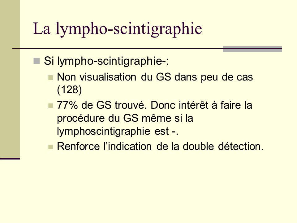 La lympho-scintigraphie Si lympho-scintigraphie-: Non visualisation du GS dans peu de cas (128) 77% de GS trouvé. Donc intérêt à faire la procédure du