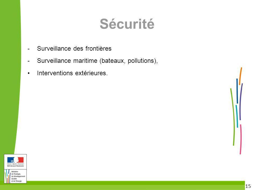 15 Sécurité - Surveillance des frontières - Surveillance maritime (bateaux, pollutions), Interventions extérieures.