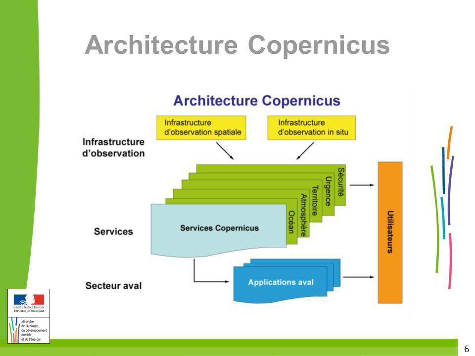 6 Architecture Copernicus