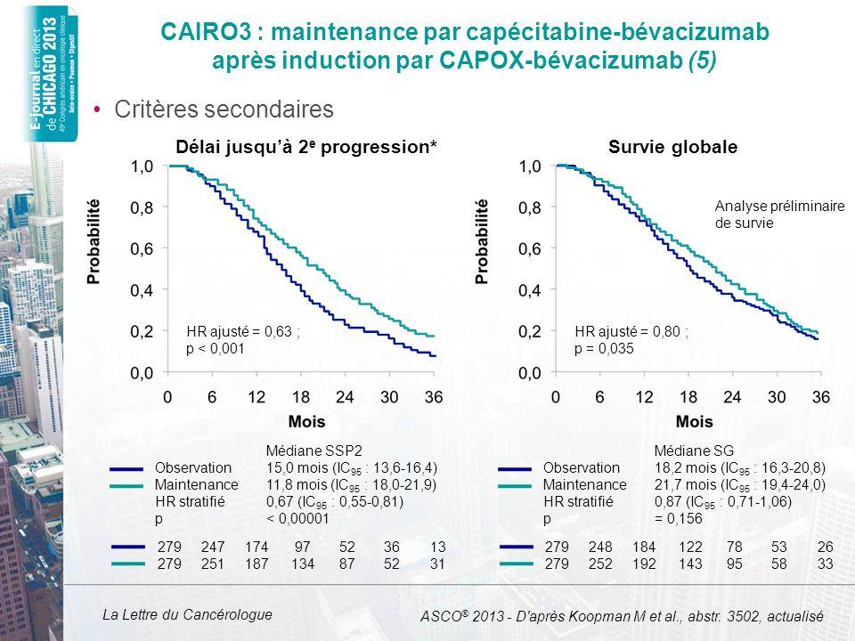 La Lettre du Cancérologue Critères secondaires CAIRO3 : maintenance par capécitabine-bévacizumab après induction par CAPOX-bévacizumab (5) ASCO ® 2013