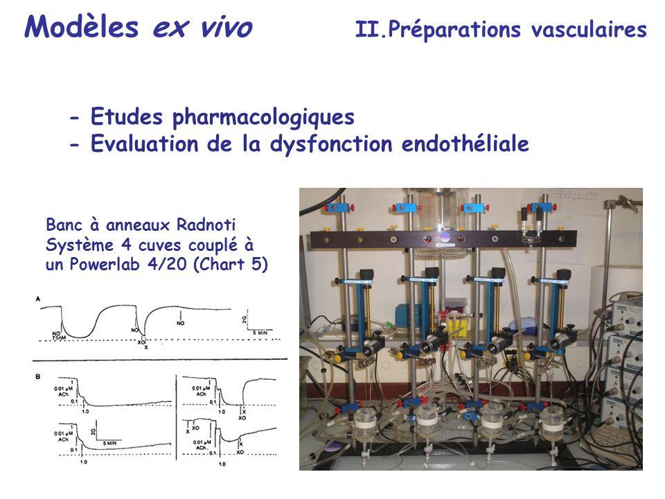- Etudes pharmacologiques - Evaluation de la dysfonction endothéliale Banc à anneaux Radnoti Système 4 cuves couplé à un Powerlab 4/20 (Chart 5) Modèl