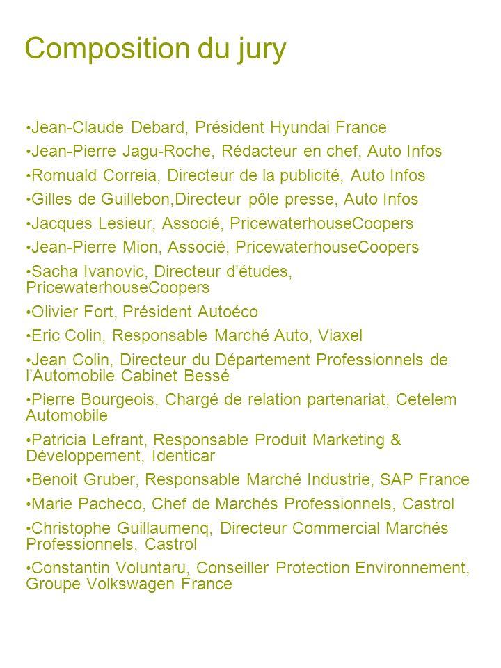 Composition du jury Jean-Claude Debard, Président Hyundai France Jean-Pierre Jagu-Roche, Rédacteur en chef, Auto Infos Romuald Correia, Directeur de l