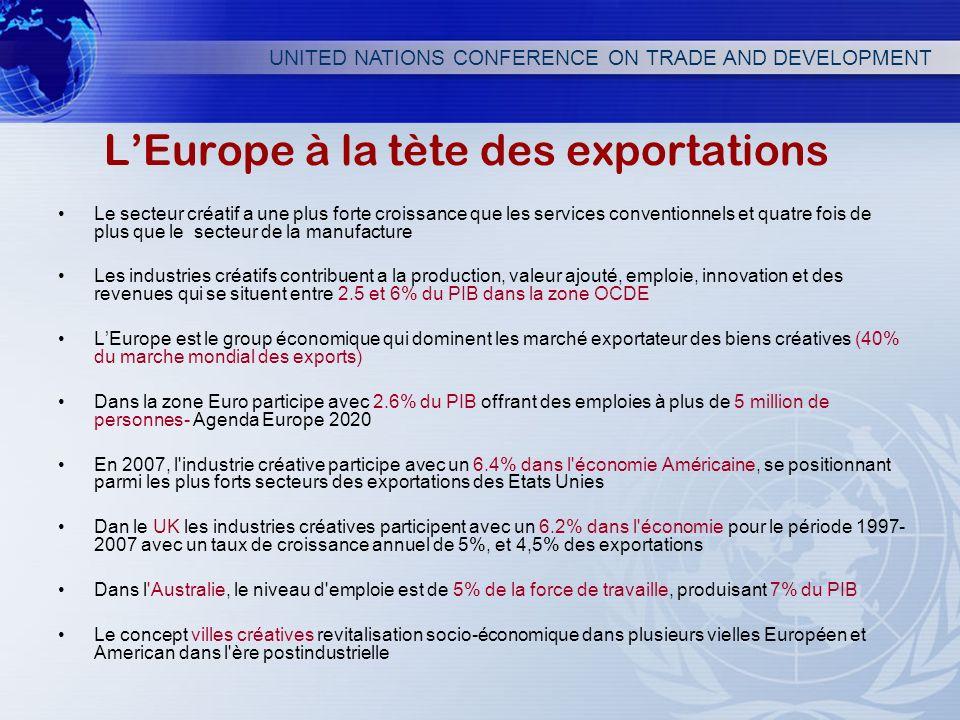 UNITED NATIONS CONFERENCE ON TRADE AND DEVELOPMENT LEurope à la tète des exportations Le secteur créatif a une plus forte croissance que les services