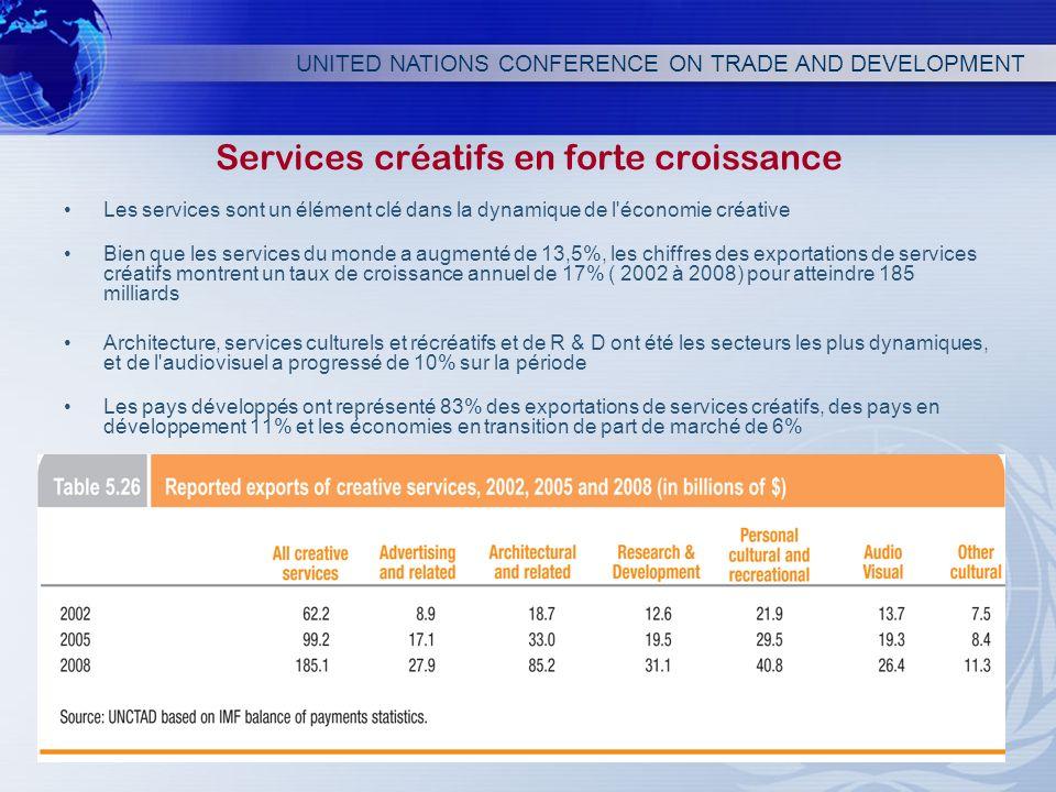 UNITED NATIONS CONFERENCE ON TRADE AND DEVELOPMENT Services créatifs en forte croissance Les services sont un élément clé dans la dynamique de l'écono