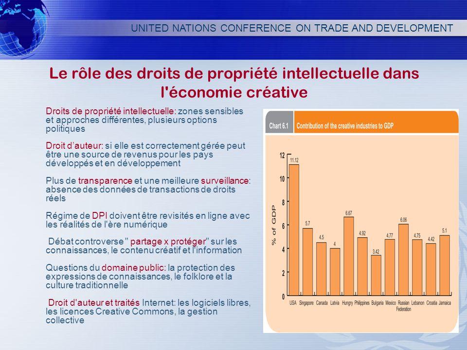 UNITED NATIONS CONFERENCE ON TRADE AND DEVELOPMENT Le rôle des droits de propriété intellectuelle dans l'économie créative Droits de propriété intelle