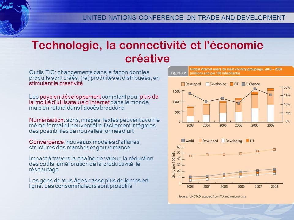 UNITED NATIONS CONFERENCE ON TRADE AND DEVELOPMENT Technologie, la connectivité et l'économie créative Outils TIC: changements dans la façon dont les