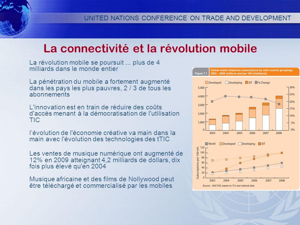 UNITED NATIONS CONFERENCE ON TRADE AND DEVELOPMENT La connectivité et la révolution mobile La révolution mobile se poursuit... plus de 4 milliards dan