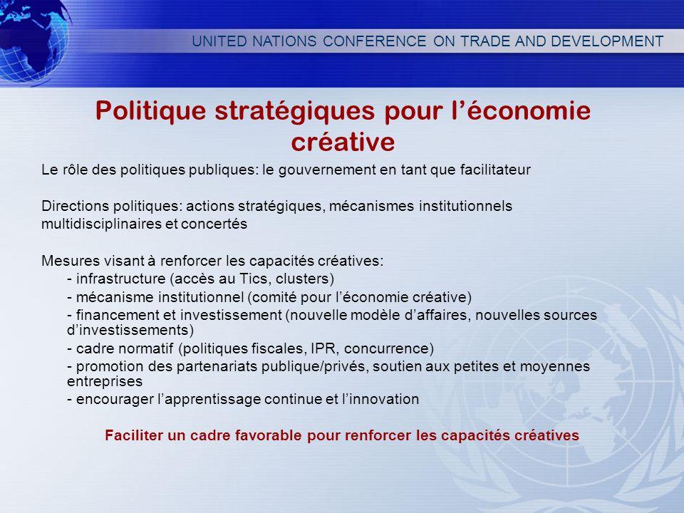 UNITED NATIONS CONFERENCE ON TRADE AND DEVELOPMENT Politique stratégiques pour léconomie créative Le rôle des politiques publiques: le gouvernement en
