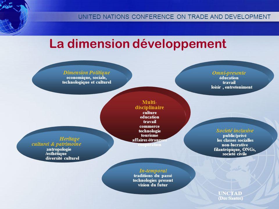UNITED NATIONS CONFERENCE ON TRADE AND DEVELOPMENT Heritage culturel & patrimoine antropologie /esthétique diversité culturel Multi- disciplinaire cul