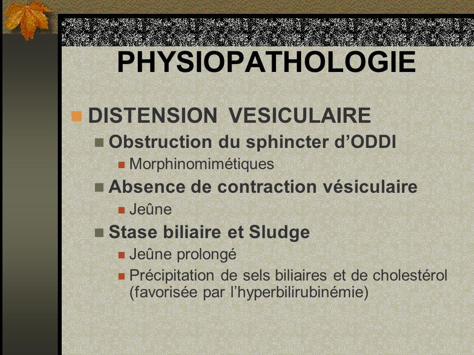 PHYSIOPATHOLOGIE DISTENSION VESICULAIRE Obstruction du sphincter dODDI Morphinomimétiques Absence de contraction vésiculaire Jeûne Stase biliaire et S