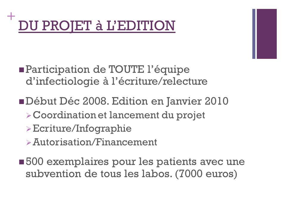 + DU PROJET à LEDITION Participation de TOUTE léquipe dinfectiologie à lécriture/relecture Début Déc 2008. Edition en Janvier 2010 Coordination et lan