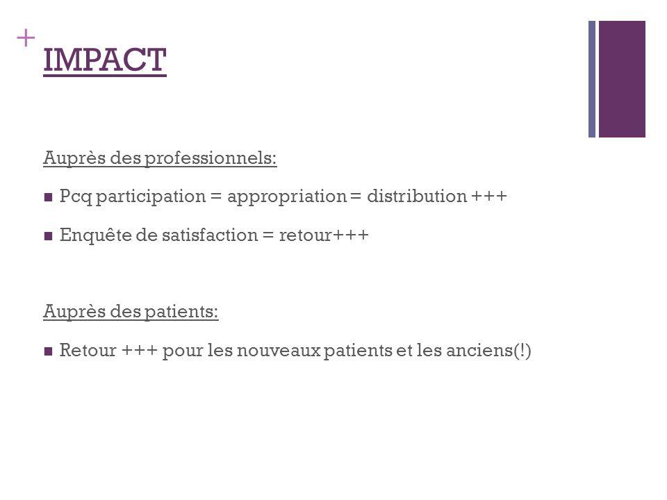 + IMPACT Auprès des professionnels: Pcq participation = appropriation = distribution +++ Enquête de satisfaction = retour+++ Auprès des patients: Retour +++ pour les nouveaux patients et les anciens(!)