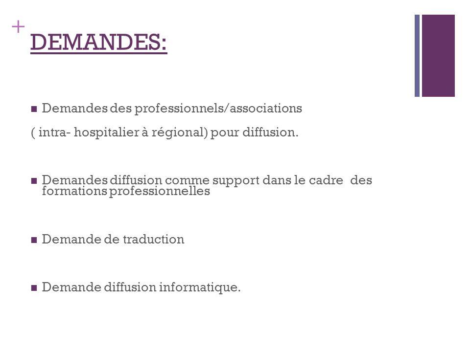 + DEMANDES: Demandes des professionnels/associations ( intra- hospitalier à régional) pour diffusion. Demandes diffusion comme support dans le cadre d