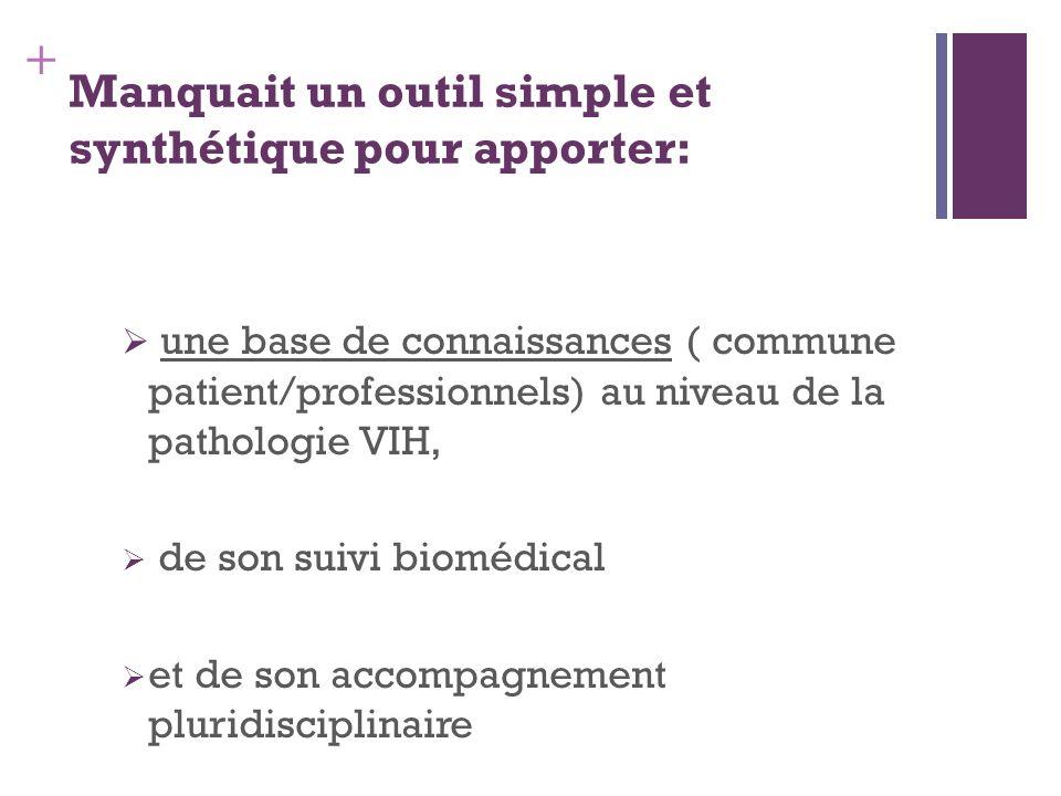 + Manquait un outil simple et synthétique pour apporter: une base de connaissances ( commune patient/professionnels) au niveau de la pathologie VIH, de son suivi biomédical et de son accompagnement pluridisciplinaire
