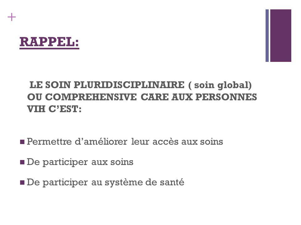 + RAPPEL: LE SOIN PLURIDISCIPLINAIRE ( soin global) OU COMPREHENSIVE CARE AUX PERSONNES VIH CEST: Permettre daméliorer leur accès aux soins De partici