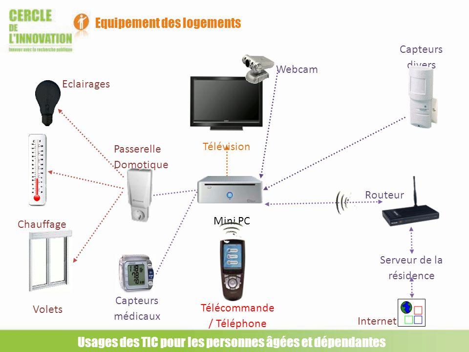 Equipement des logements Usages des TIC pour les personnes âgées et dépendantes Webcam Capteurs divers Routeur Volets Chauffage Passerelle Domotique T